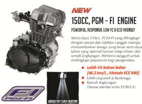 megapro fi 150cc Fitur New Mega Pro FI